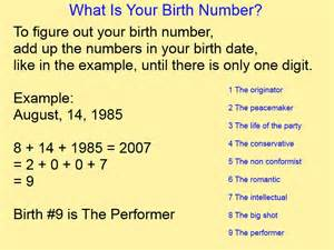what is your birth number find out here warrior forum