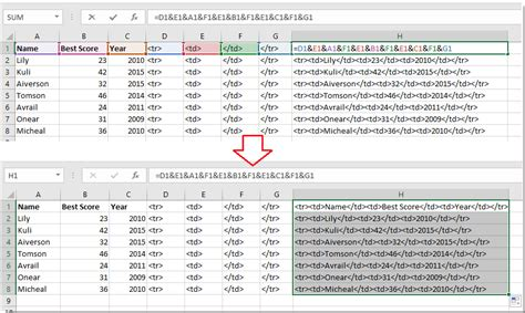 excel to html table export html table data to excel using