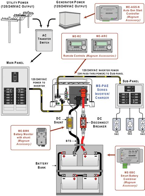 rv power converter wiring diagram image result for rv converter charger wiring diagram rv