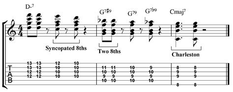 jazz rhythm how to practice essential jazz guitar comping rhythms jamie holroyd