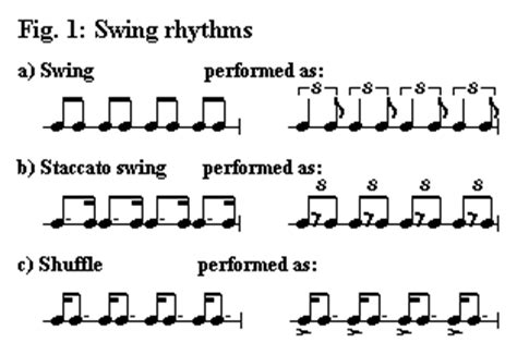 swing eighth notes the music of duke ellington