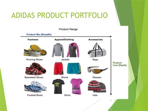 Comfortable Footwear Marketing Mix On Adidas
