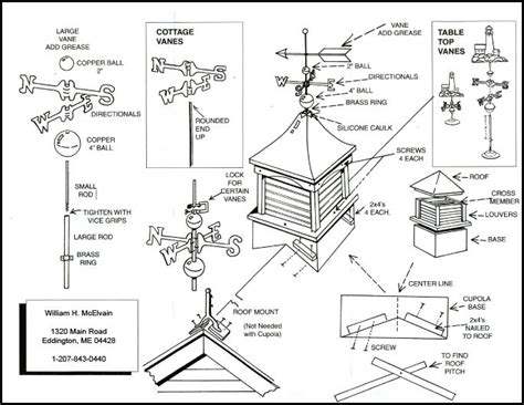Weathervane Parts Frequently Asked Questions