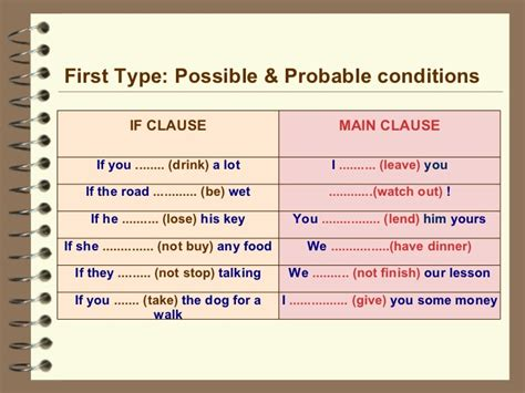pattern of first conditional sentences conditional clauses