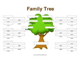 Family Tree With Cousins Template by Extended Family Tree Template