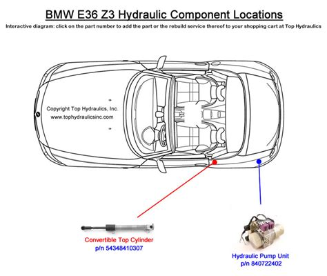 28 bmw e46 convertible roof wiring diagram