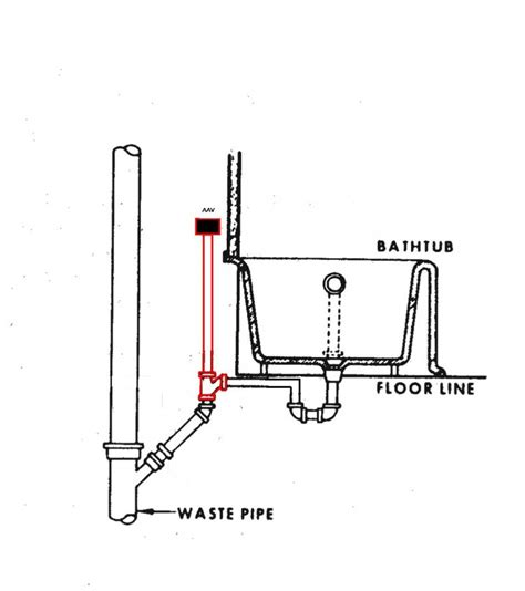 how to vent a bathtub drain old stack vent system vent tub