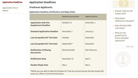 College Application Essay Stanford Note The Various Application Deadline Dates Play Atlantic