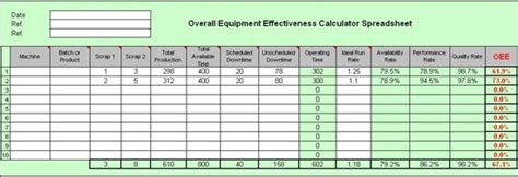 Blog Archives Undergroundbackuper Oee Calculation Excel Template