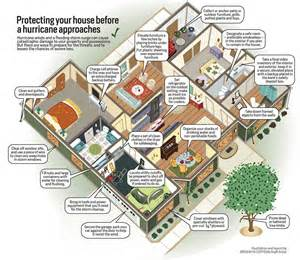 How Much Does A Prefab Home Cost infographic hurricane prep 2012 how to protect your