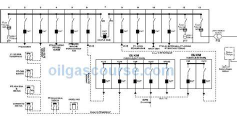 Layout Gardu Induk | electrical engineering plant design elektro arus lemah