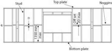 App For Drawing Floor Plans noggings