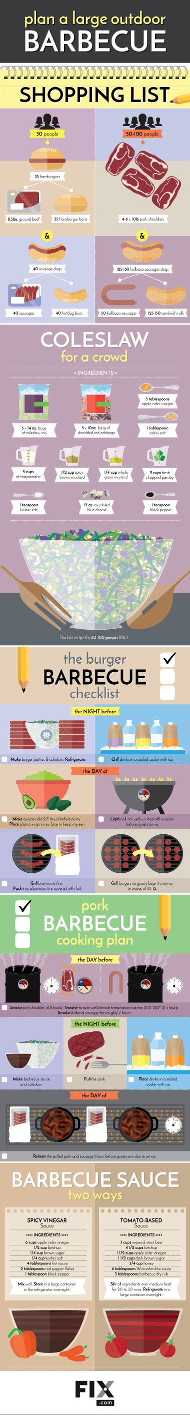 how to plan a backyard party planning a large bbq cookout for a crowd fix com