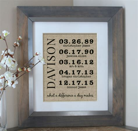 Wedding Anniversary Gifts History by 50th Anniversary Gifts Personalized Family Dates