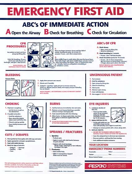 the s guide the abc s of a books aid poster 1staidsupplies