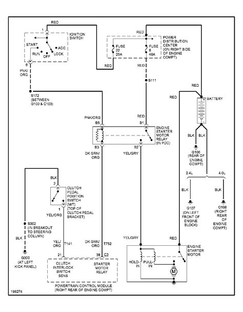 1997 jeep wrangler ignition wiring diagram wiring diagram