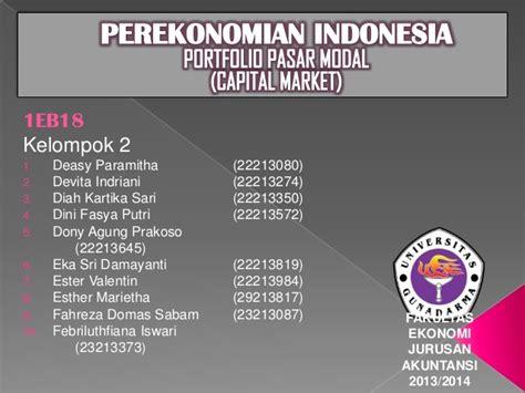 Pengantar Pasar Modal Indonesia perekonomian indonesia pasar modal softskill