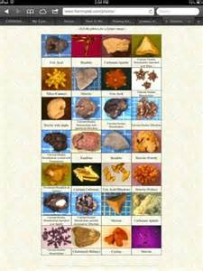 what color are kidney stones pin by stepheney ade on kidney info