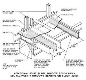 Light Gauge Steel Framing Projects Design For A Cold Formed Steel Framing