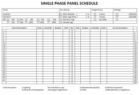 electrical schedule template panel schedule template 5 free templates schedule