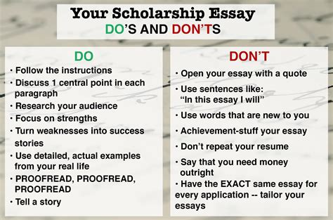 write your way to a successful scholarship essay books how to write a winning scholarship essay in 10 steps