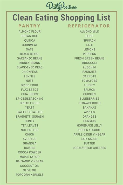 printable clean eating plan a shopping list to help you eat clean the daily positive