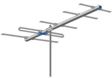 attic vhf option antennacraft yagi hd antenna y5 7 13 antennacraft projects plans projects