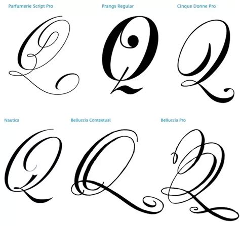 Snapdeal Offer Letter Quora which typefaces a beautiful remarkable or peculiar