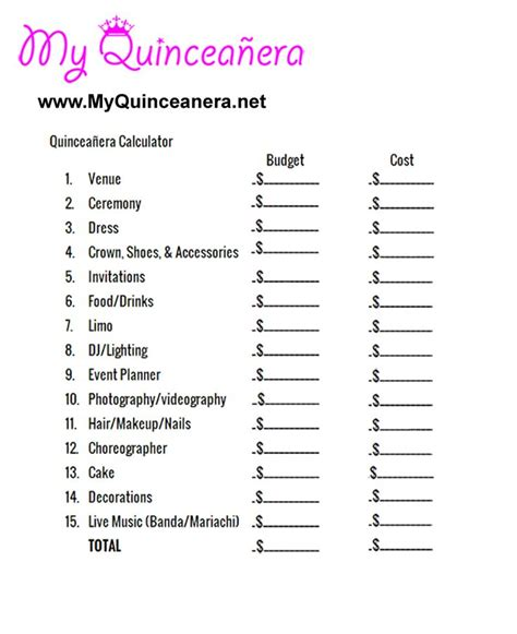 photo themes list 21 best images about quincea 241 era checklists guides on