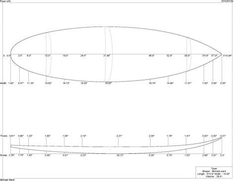 wooden surfboard templates rocker measurements swaylocks shaper s bay