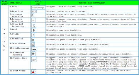fungsi layout pada ppt fungsi menu dan ikon pada microsoft office word 2007