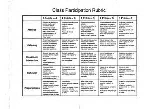 In Class Essay Rubric by Lombardi Kristen Assessment Evaluation