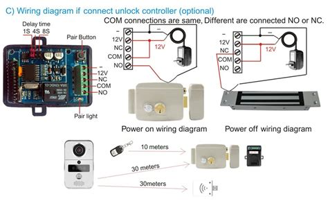 100 wiring diagram ring doorbell wiring diagram for