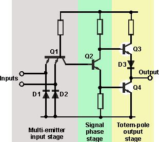 ttl series integrated circuits is a transistor basically an and gate quora