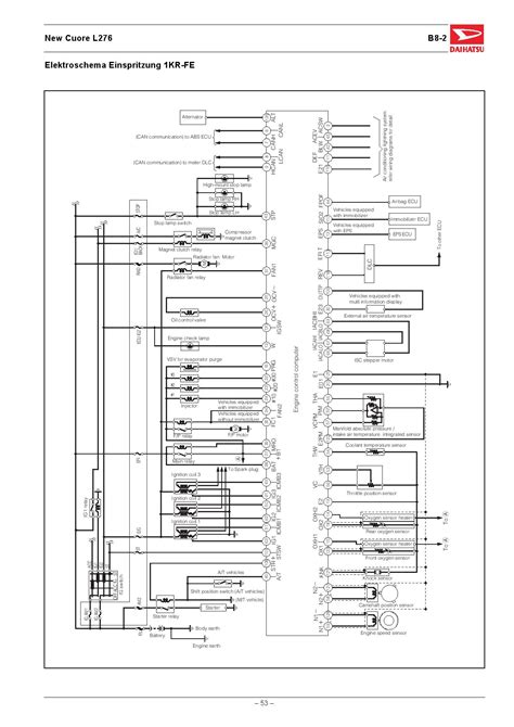 charming safc wiring diagram honda 10 electrical wire