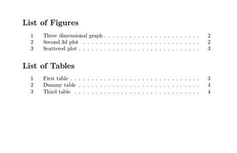 figure list lists of tables and figures sharelatex editor