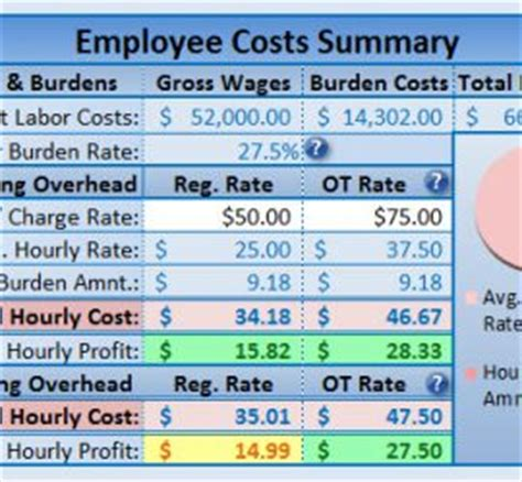 custom home cost calculator excel 4 business skyrocketing business productivity