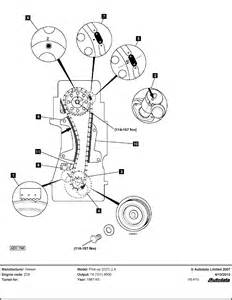 nissan z24 ignition wiring diagram get free image about wiring diagram