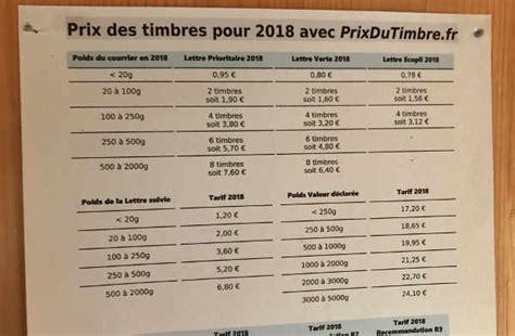 tarifs postaux 2017 l affranchissement le prix du timbre prioritaire hausse 2017 2018 prix du timbre poste 2018