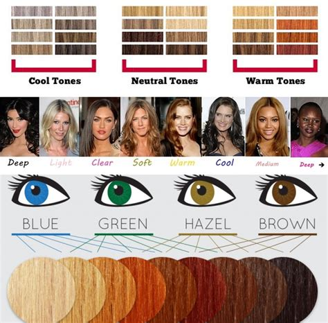 how to choose the right hair color alldaychic