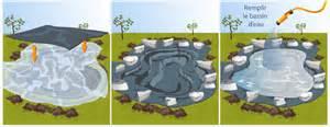 Creer Un Bassin De Jardin #1: bassin-jardin-6-panorama-9537671.jpg