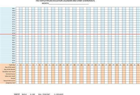calendar chart template ovulation calendar free premium templates