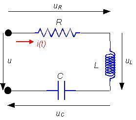 imagenes de cos otoñales impedancia