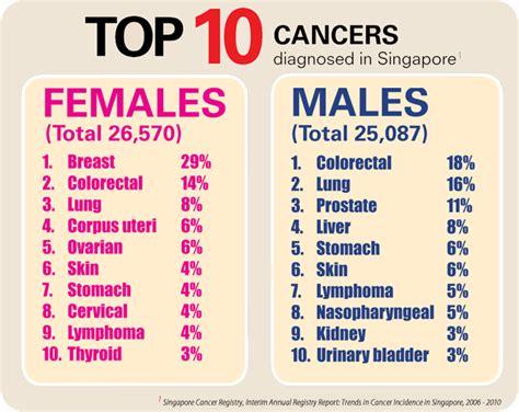 colon cancer kangen water alkaline com