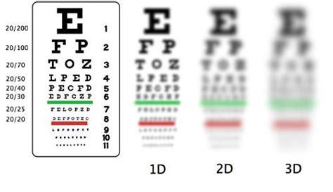 imagenes test visual 191 qu 233 es la agudeza visual incluye test de visi 243 n online