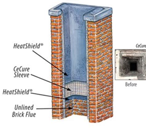 Chimney Flue Tile Cost - century chimney sweep and repair chimney liner cost