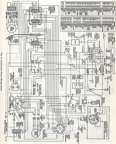 1970 dodge dart fuse box wiring diagram 1970 free engine