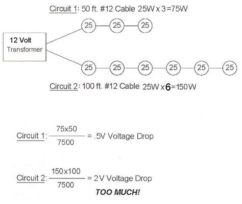 landscape lighting voltage drop formula here is an exle of how to calculate voltage drop
