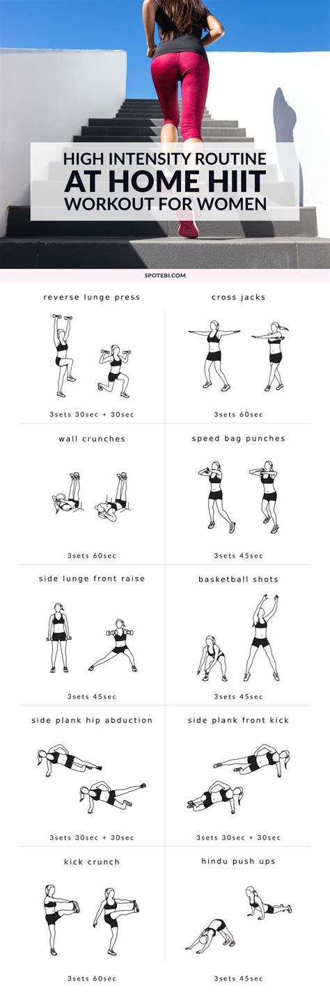 1000 ideas about high intensity workout on
