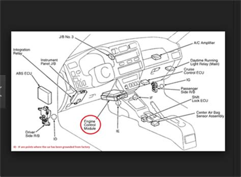 download car manuals 2011 toyota highlander transmission control 07 impala airbag module location 07 free engine image for user manual download